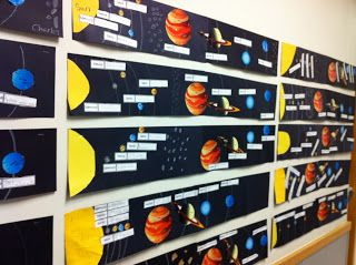 Yay Third Grade!: Solar System Fun!