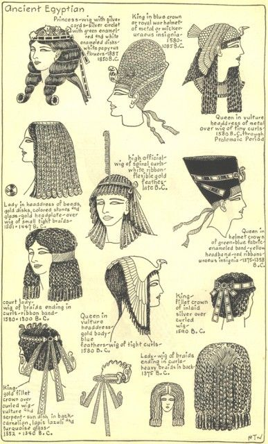 *ANCIENT EGYPTIAN, Chapter 1 -  Plate 2:  illustrations of the different hat styles of the Ancient Egyptians. (2 of 3)