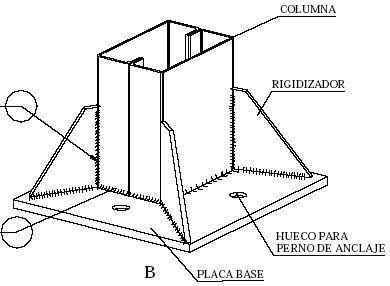 liên kết hàn tại chân cột