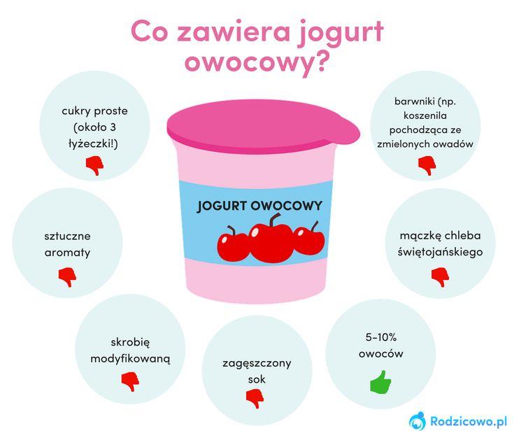 BLOG - Dlaczego nie powinniśmy kupować dzieciom owocowych jogurtów? - RODZICOWO.PL