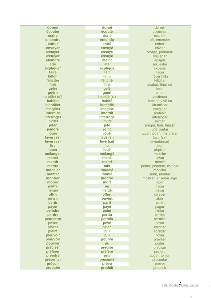 Liste De Verbes Avec Leurs Participes Et Traduction En Espagnol Espagnol Apprendre Espagnol Apprendre L Anglais