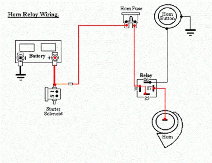 Horn Relay Wiring Diagram for Kia Pregio with Horn Button ...