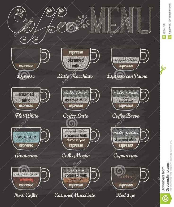 Some Things Are Just Mint to Be Posts, Photography and Photos - coffee menu