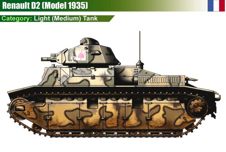 Somua SAu-40 | WW II FRANCE MILITARY LAND VEHICLES | Pinterest ...