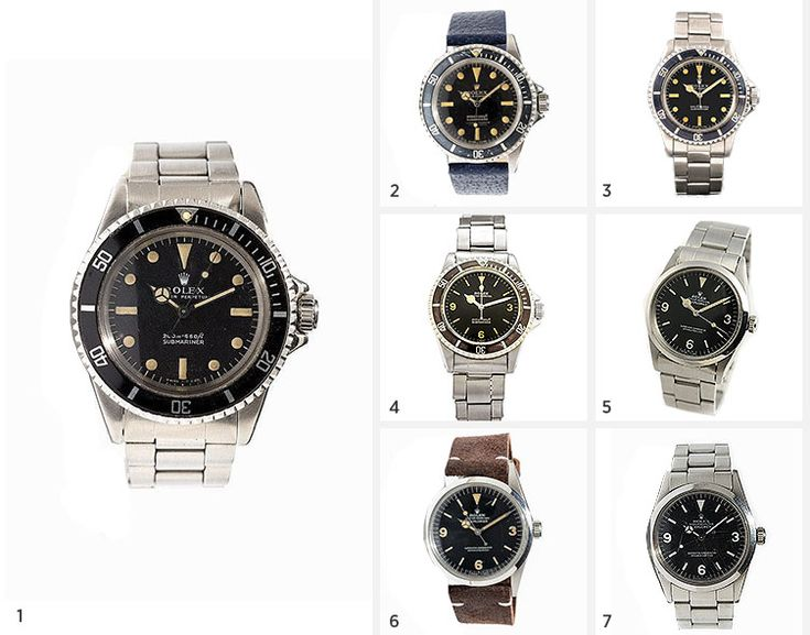 Inside the Archives: Rolex Watch Prices