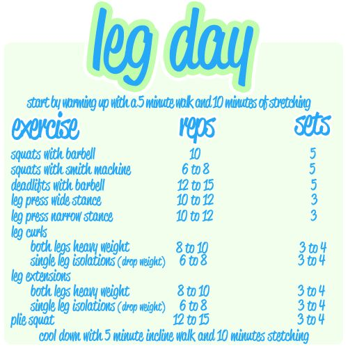 Great Leg Day Routine.....trying this tomorrow night. Ks