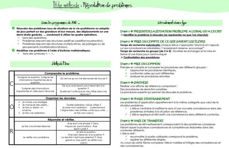 Positivitea - Blog d'une maitresse brigade - enseignement.  Education, tous cycles.  Résolution de problèmes.  Fiche pédagogie didactique. Mathématiques.  Cycle 2 et 3.