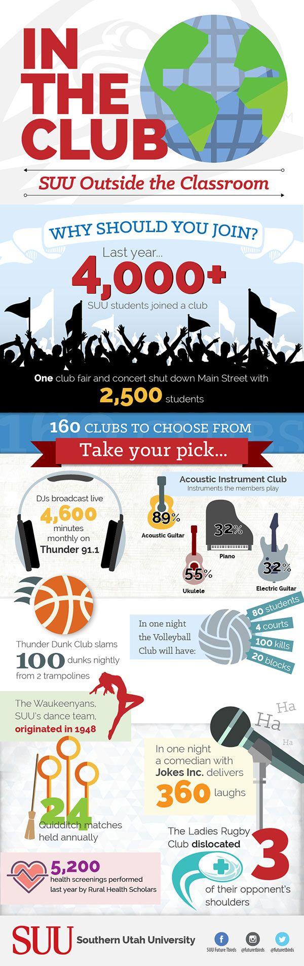 Clubs | SUUSA - Southern Utah University Student Association | SUU