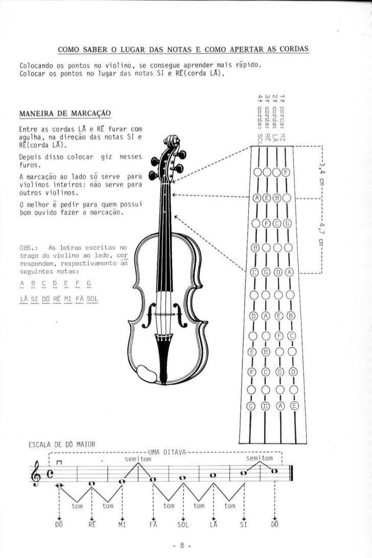 Metodo Para Violino Schmoll Brasil Música De Violín Aula De Música Partituras Violin