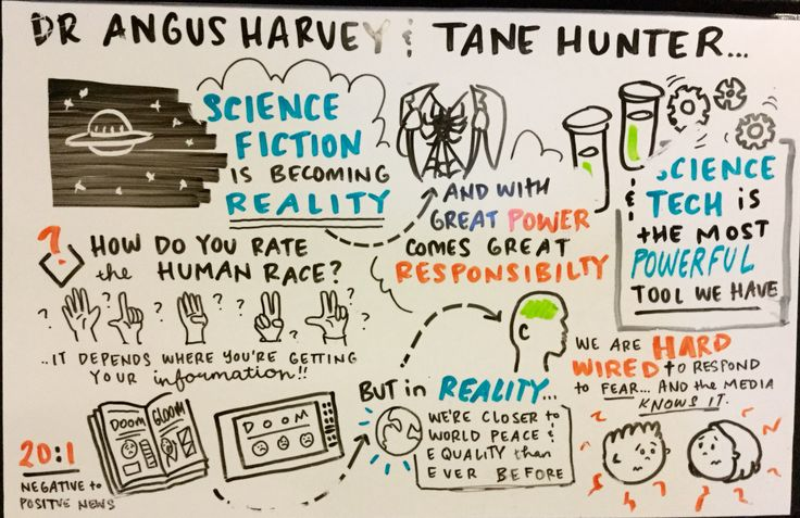 Dr Angus Harvey & Tane Hunter The future is now