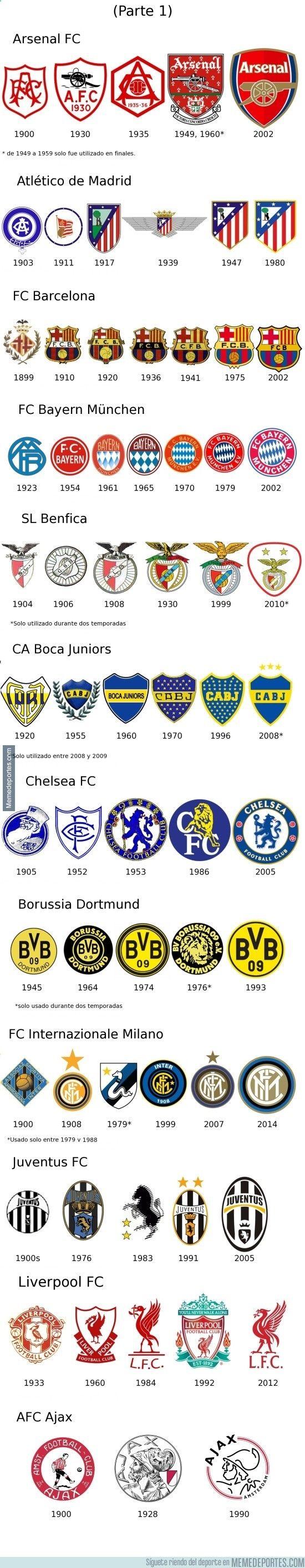 769286 - La evolución de escudos de los clubs más ganadores de las principales ligas del mundo (PARTE 1)