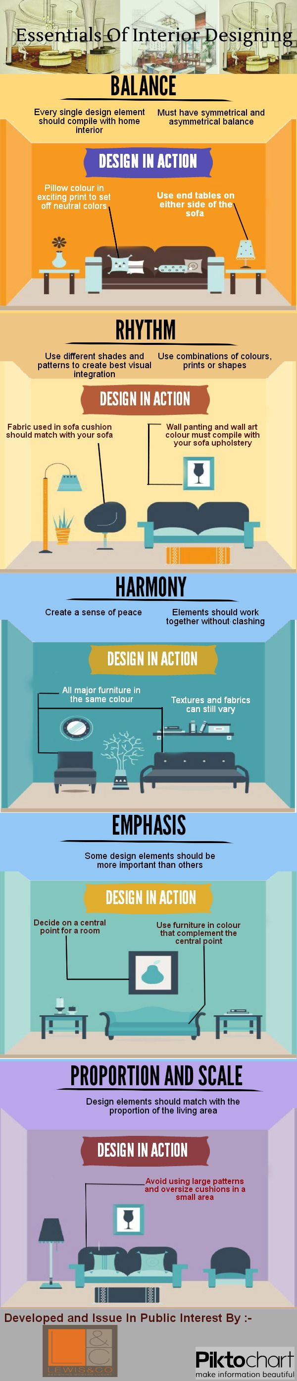 Essentials Of Interior Designing