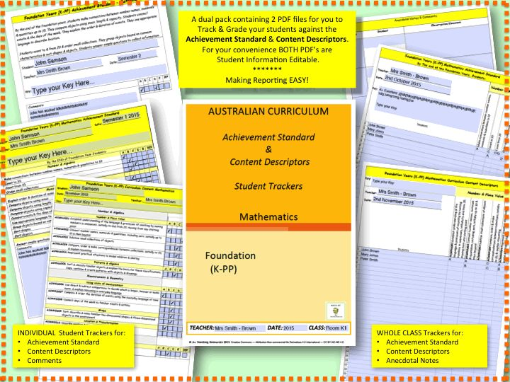 Achievement Standard & Content Descriptors Checklists Editable Features to save you time.   Use these Australian Curriculum Checklists to make a holistic professional judgement of a student's level of achievement & track your Teaching, Planning & Assessment against the Australian Curriculum Content Descriptor &  Achievement Standard.