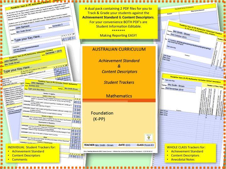 Australian Curriculum Checklists - EDITABLE Features -Use these Australian Curriculum Checklists to make a holistic professional judgement of a student's level of achievement & track your Teaching, Planning & Assessment against the Australian Curriculum Content Descriptor &  Achievement Standard.