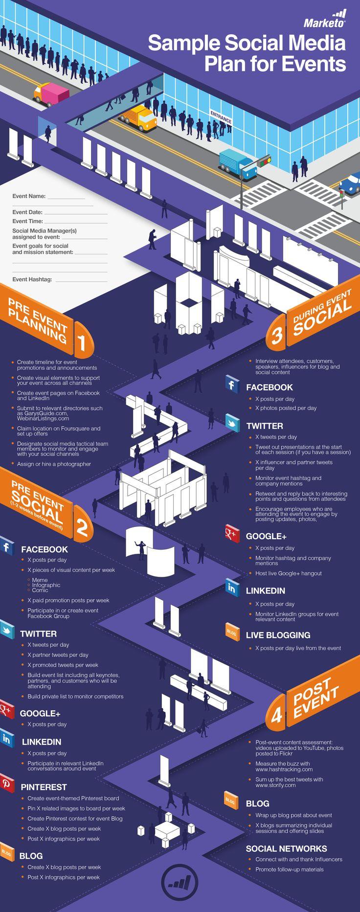 Les 4 étapes clés d'une planification d'événement sur les réseaux sociaux