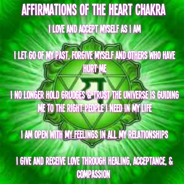 Sad Quotes About Depression: 17 Best Images About Heart Chakra On Pinterest