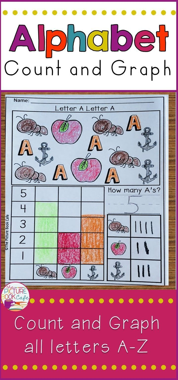 Alphabet Count And Graph Worksheets Students Will Learn So Much With These Worksheets C Kindergarten Reading Activities Graphing Activities Preschool Reading [ 1536 x 720 Pixel ]