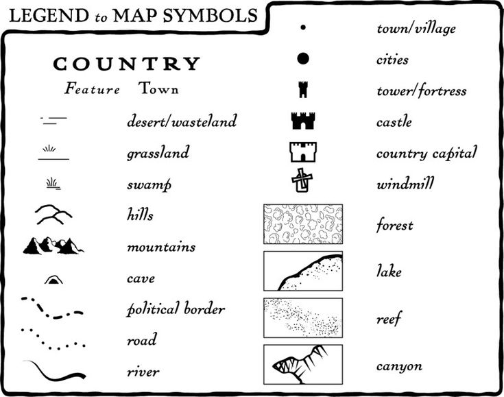 20 Best Images About Map Symbols On Pinterest