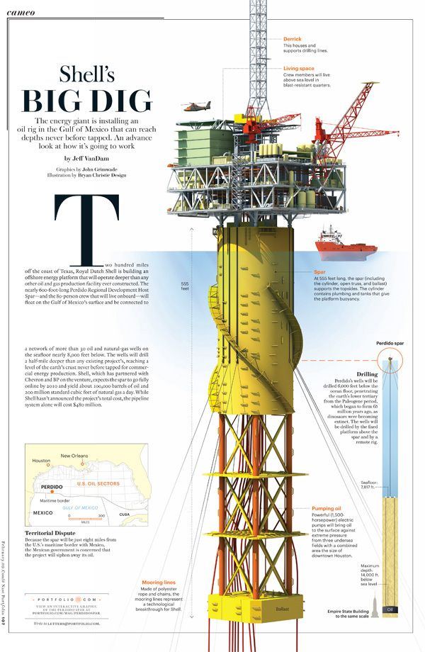 Gulf of Mexico oil rig in layout