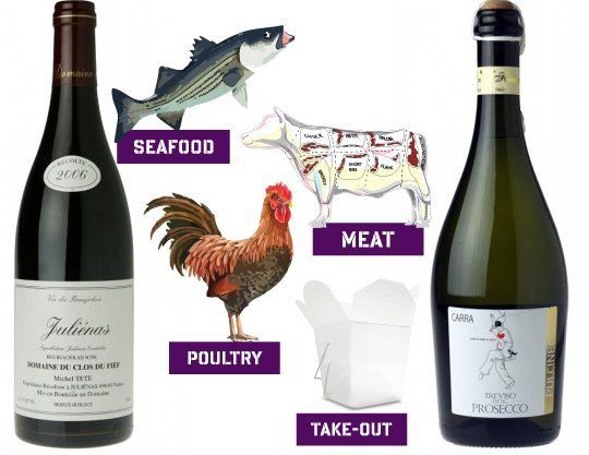 New York's Bottlerocket Wine & Spirit: Wines Organized By Their Suggested Food Pairing! — Store Profile