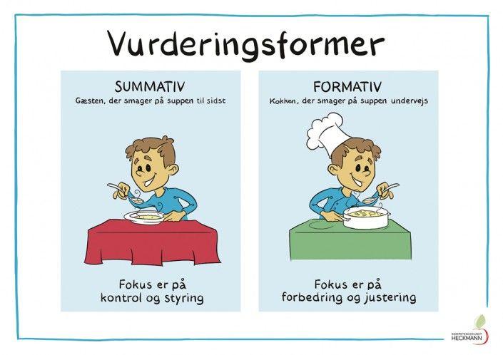 """A1, """"Vurderingsformer"""""""