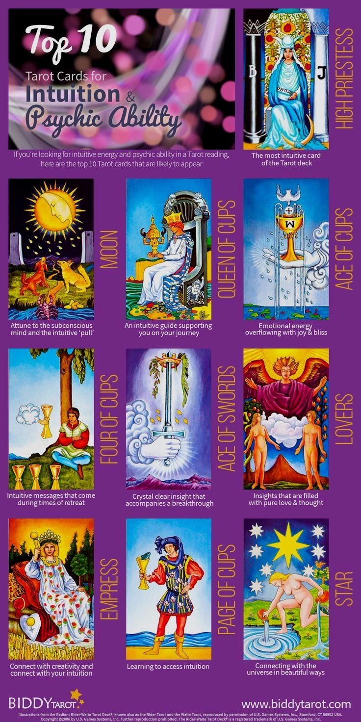 Go with your gut when these tarot cards appear