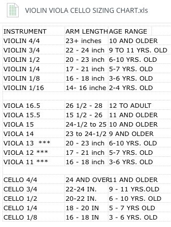 Sizing Chart for Violin, Viola, Cello