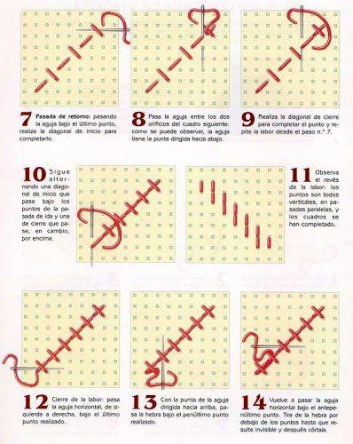 Todo para Crear ... : como hacer punto cruz