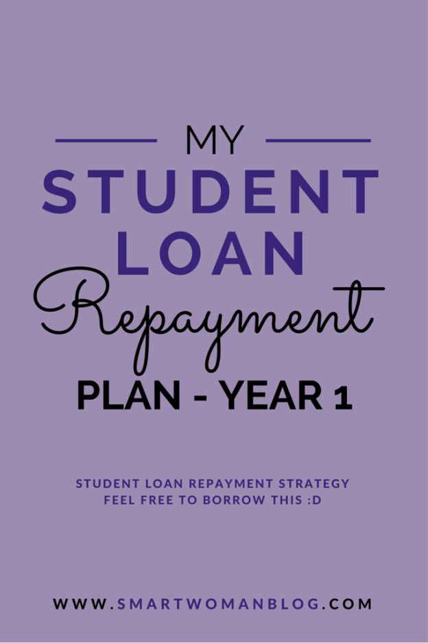 If you've got student loans and looking for a way to pay it off, read my student loan repayment strategy here! You might just get some ideas you can use. // Smart Woman