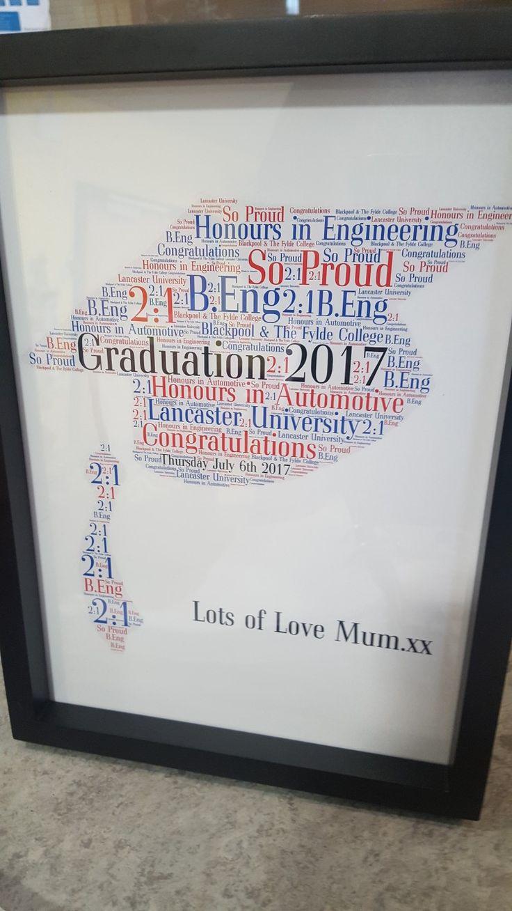 Graduation word art. Graduation Hat