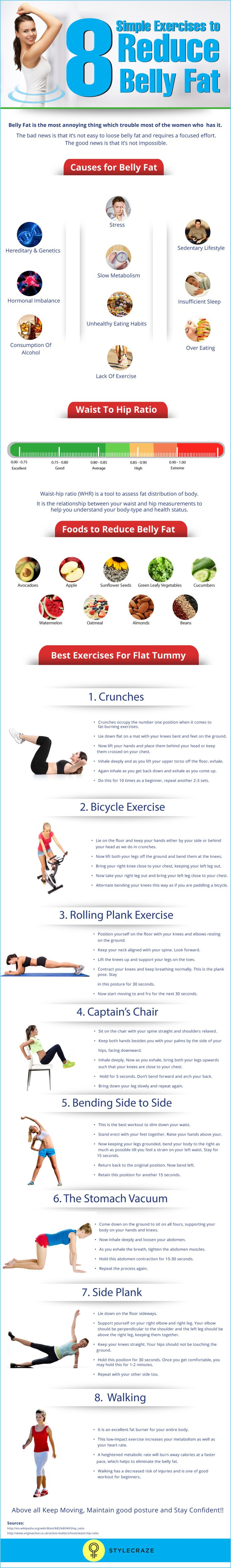 Simple Exercises To Reduce Belly Fat.. Side Crunches..This is same as the twist crunch exercise. The only thing that you need to do is tilt your legs to the same side simultaneously with your shoulders. The side crunch focuses on the muscles on your sides.