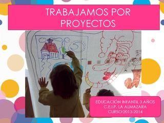 Presentación proyectos.Del blog profe...¿qué hacemos hoy?
