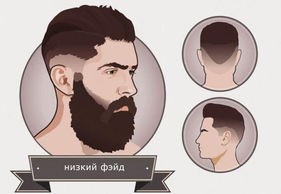 Самая актуальная стрижка для мужчин сейчас — в стиле фэйд: сверху пряди подлиннее, под ними все короче и короче. Низкий «фэйд» В низком «фэйде» волосы обычно наполовину состригают по бокам и на затылке, и еще на 2,5 см, не доходя до линии роста боковых и затылочных волос. Высота линии «фэйда» зависит от предпочтений мужчины.