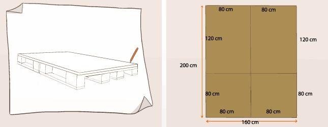 Faites un plan du lit