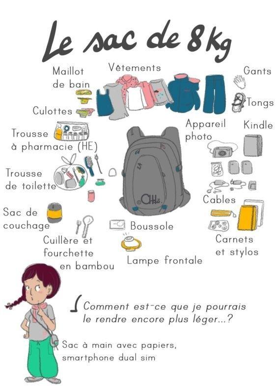Si vous avez une restriction de kilos, pour une randonnée par exemple, voici comment organiser votre sac pour 8 kilos.
