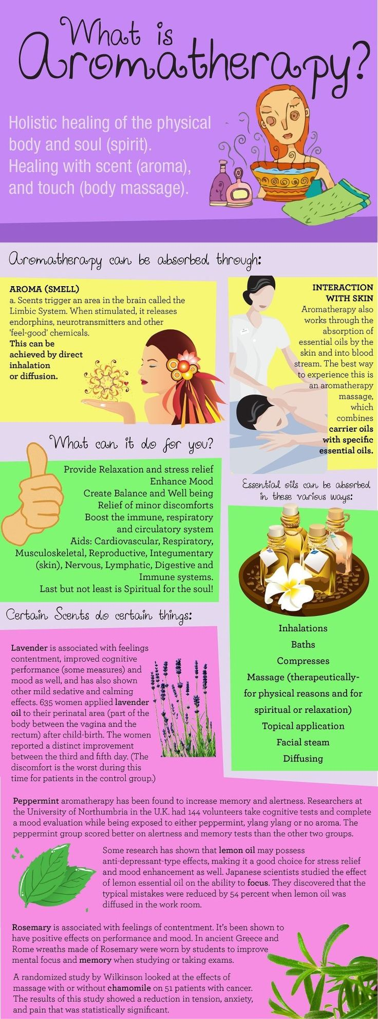 What is AROMATHERAPY ?