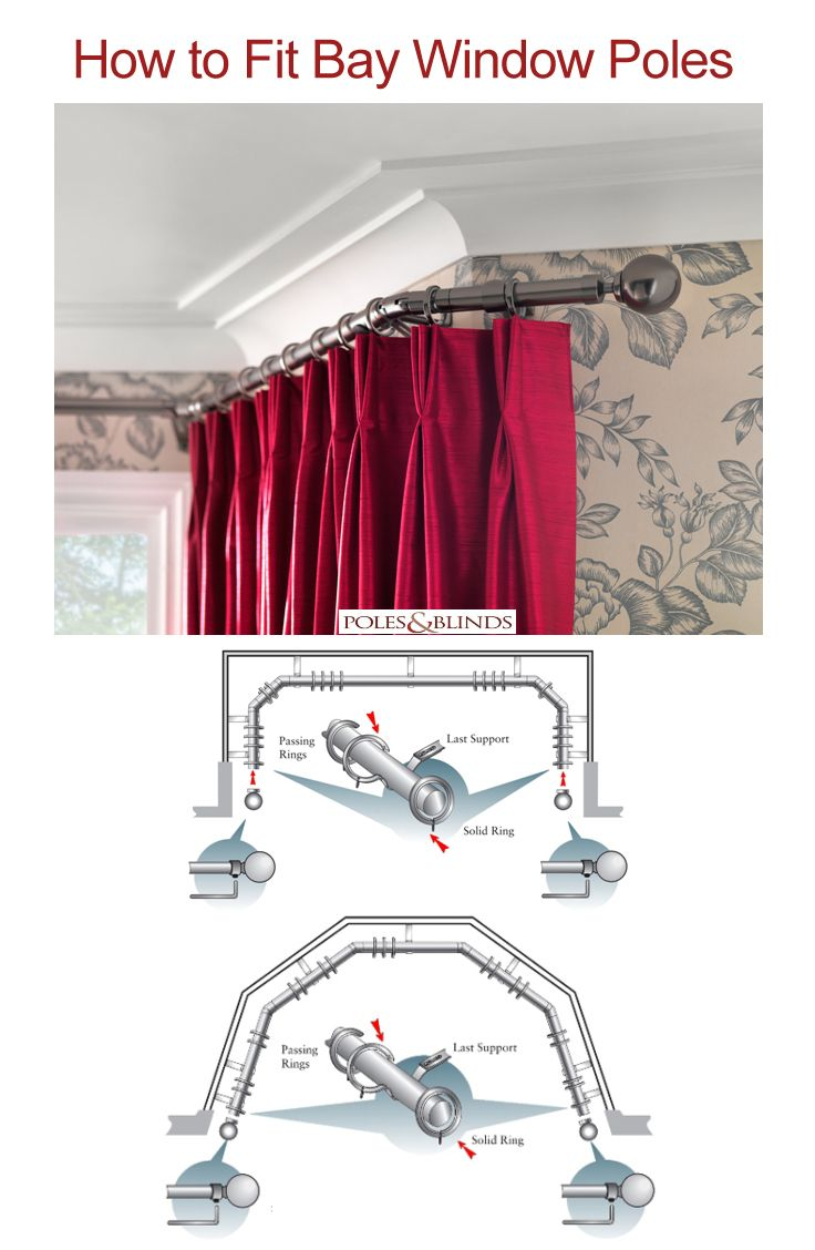 This is a general guide on how to fit a 3 sided and 5 sided bay window pole and may not apply in every detail to all bay window poles. Online at http://www.polesandblinds.com/how-to-fit-bay-poles/ #homedecor #curtains #baywindows #interiordesign