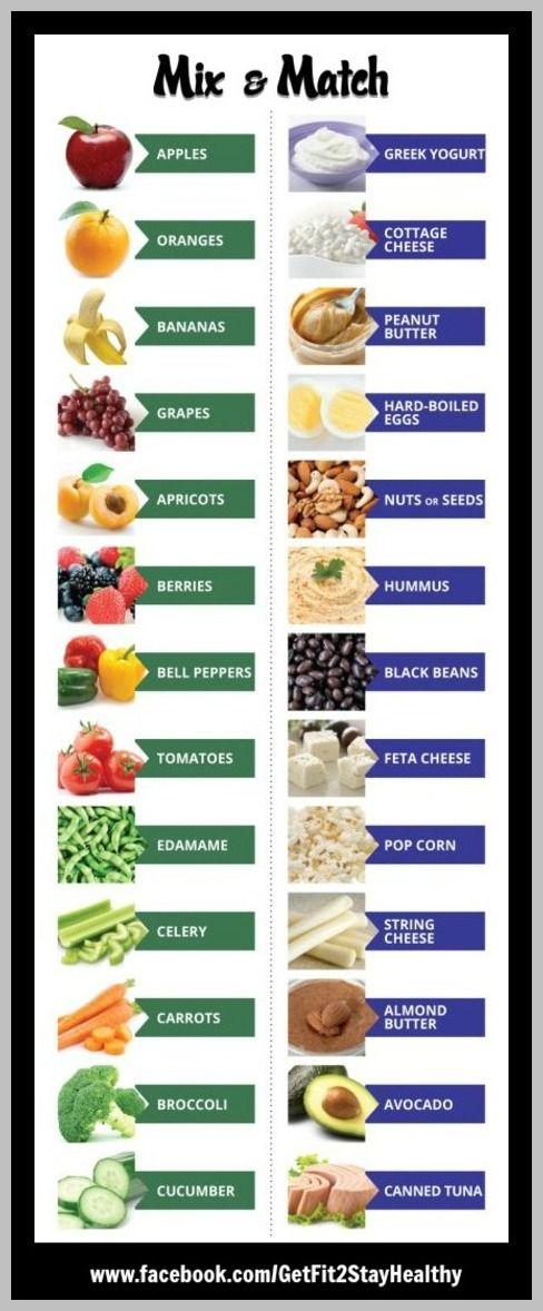 proper diet for gestational diabetes