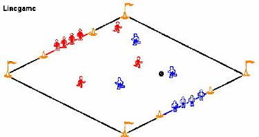 line game soccer drill for 5 to 8 year olds