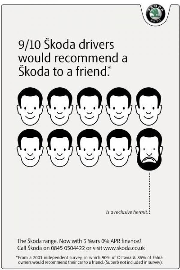 Skoda finance print campaign  Agency: Fallon
