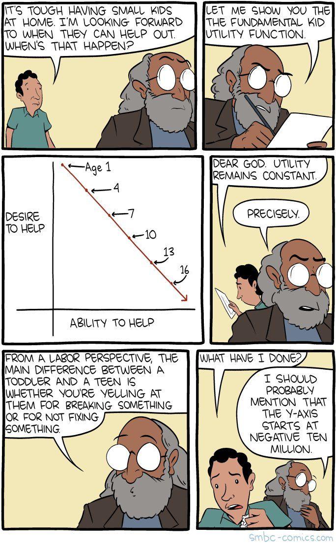Online Learning Meme Funny
