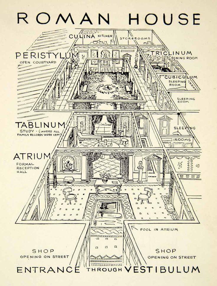1947 Lithograph Domus Roman House Vestibulum Atrium Peristylum Genevieve XHD7