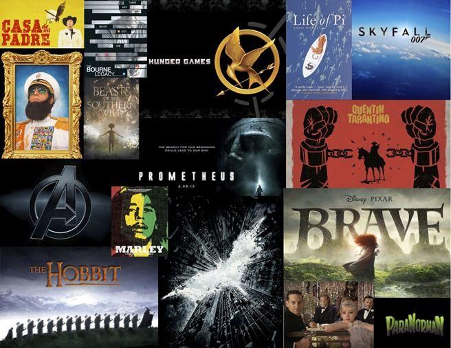 Filmele din 2012 intr-un scurt metraj foarte reprezentativ