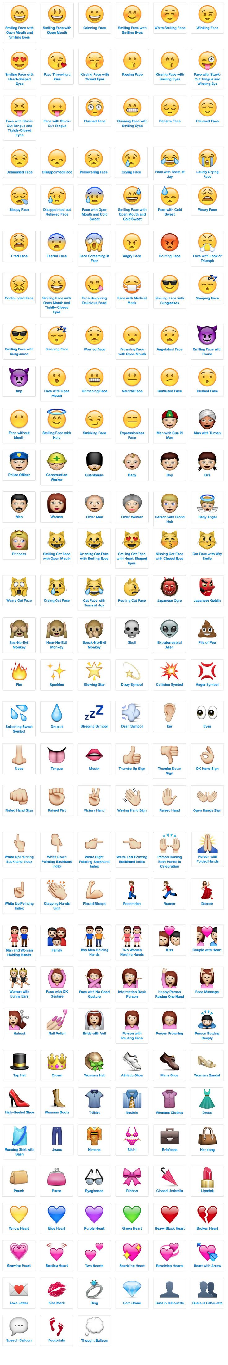 emoji people icons list with meanings and definitions