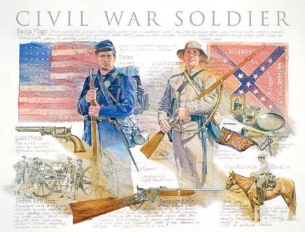 Civil War Soldiers Letters and Diaries Archive