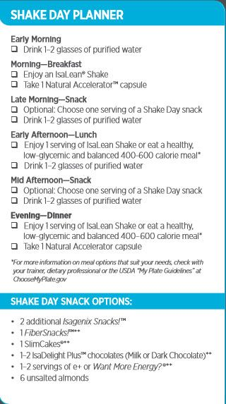 isagenix 30 day system guide pdf