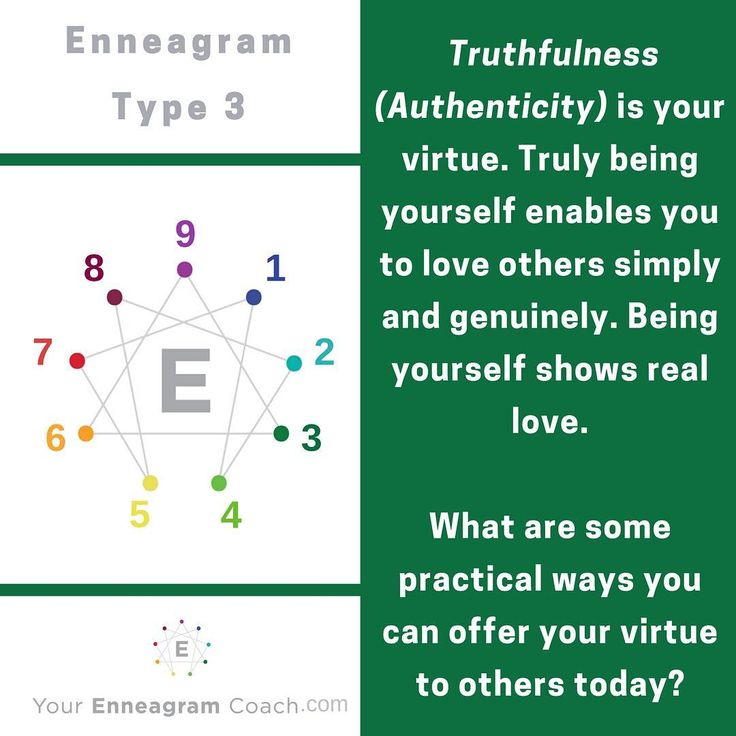 enneagram type 2 and 6 relationship deal breakers