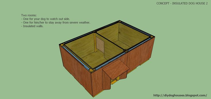 Dog house plans insulatedDon    t forget that you should adjust the size of the dog house  according to the