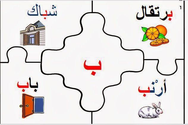 leçon : comment écrire les lettres arabes au début, au milieu et à la fin téléchargement pdf