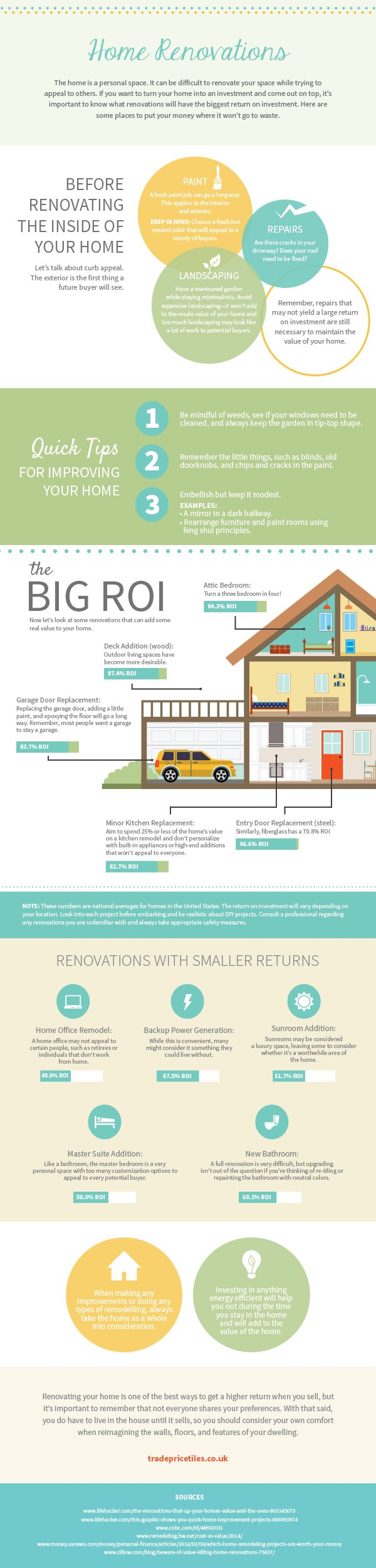 MAXIMISING PROPERTY VALUE WITH HOME RENOVATIONS [INFOGRAPHIC]
